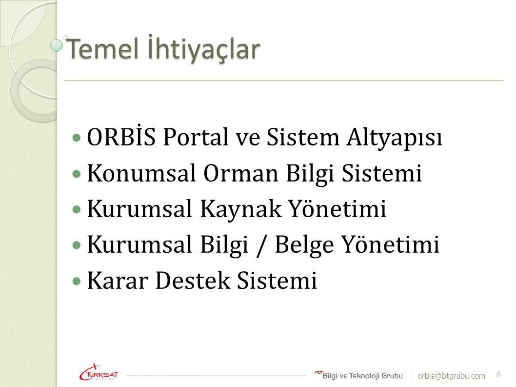 Temel İhtiyaçlar ORBİS Portal ve Sistem Altyapısı