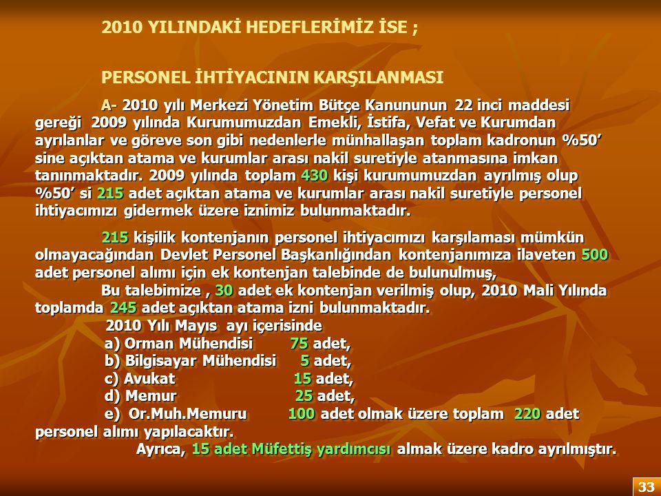2010 YILINDAKİ HEDEFLERİMİZ İSE ; PERSONEL İHTİYACININ KARŞILANMASI