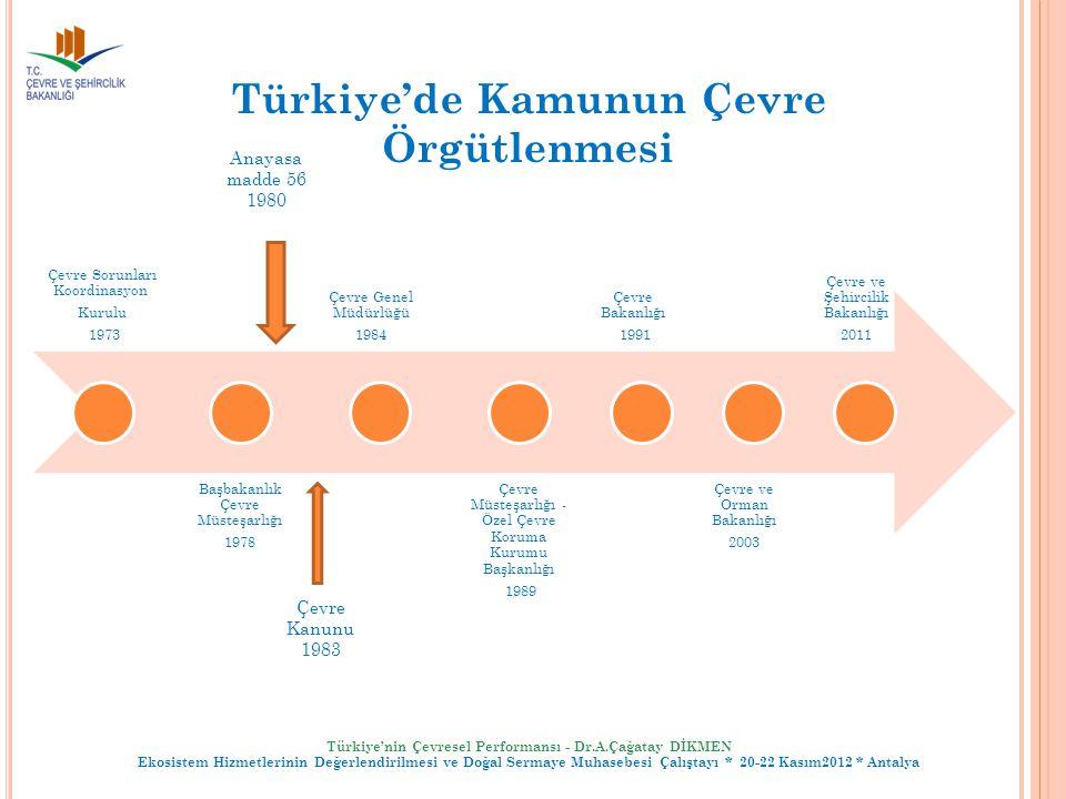 Türkiye'de Kamunun Çevre Örgütlenmesi