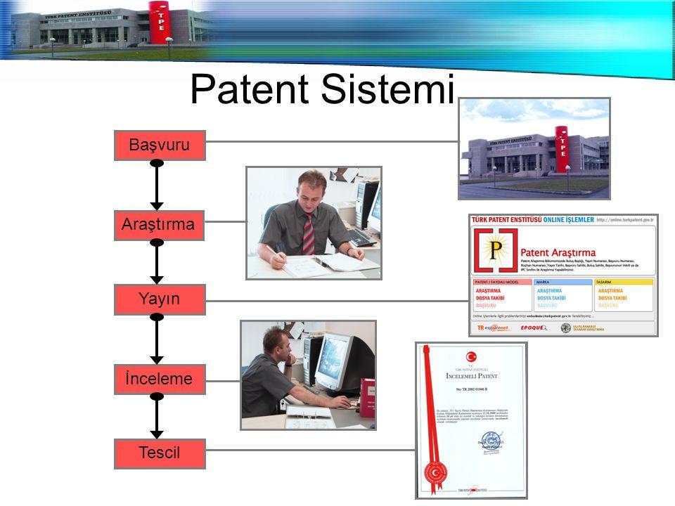 Patent Sistemi Başvuru Araştırma Yayın İnceleme Tescil