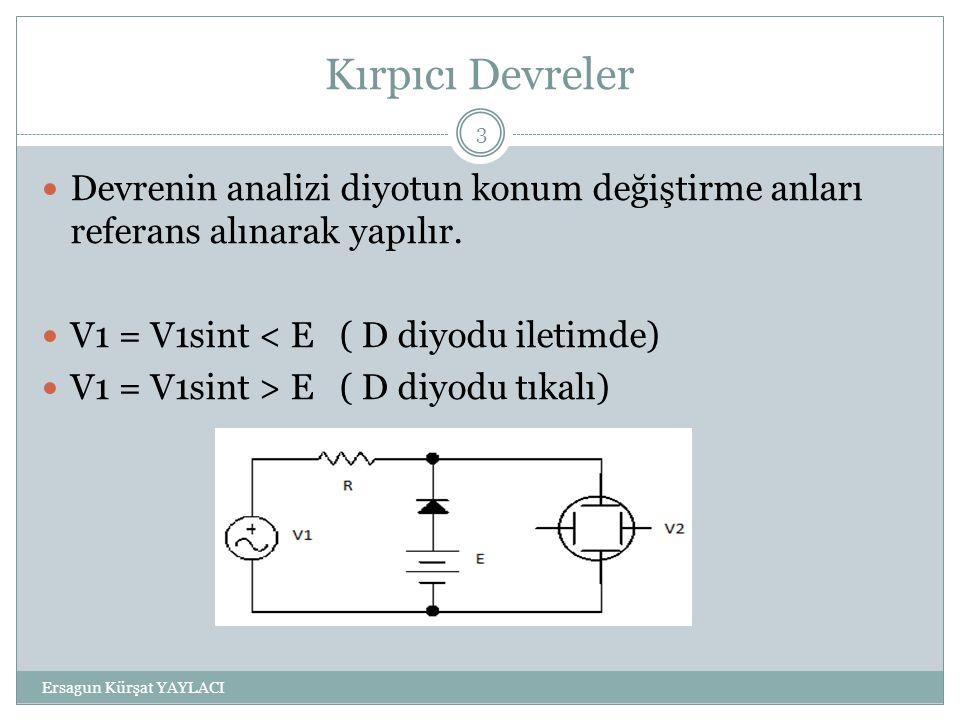 Kırpıcı Devreler Devrenin analizi diyotun konum değiştirme anları referans alınarak yapılır. V1 = V1sint < E ( D diyodu iletimde)