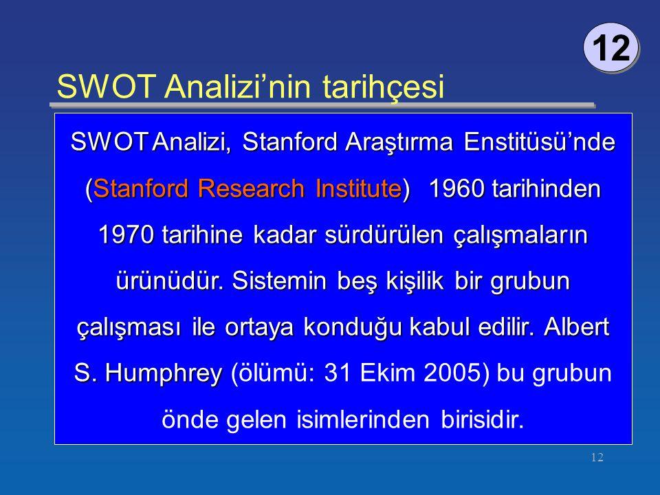 SWOT Analizi'nin tarihçesi