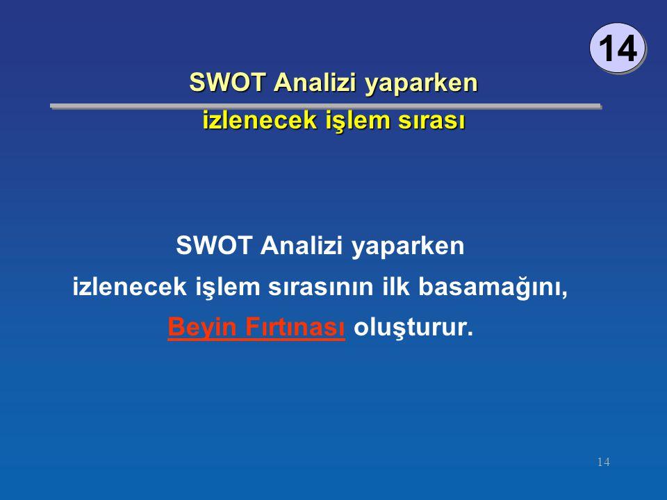 SWOT Analizi yaparken izlenecek işlem sırası