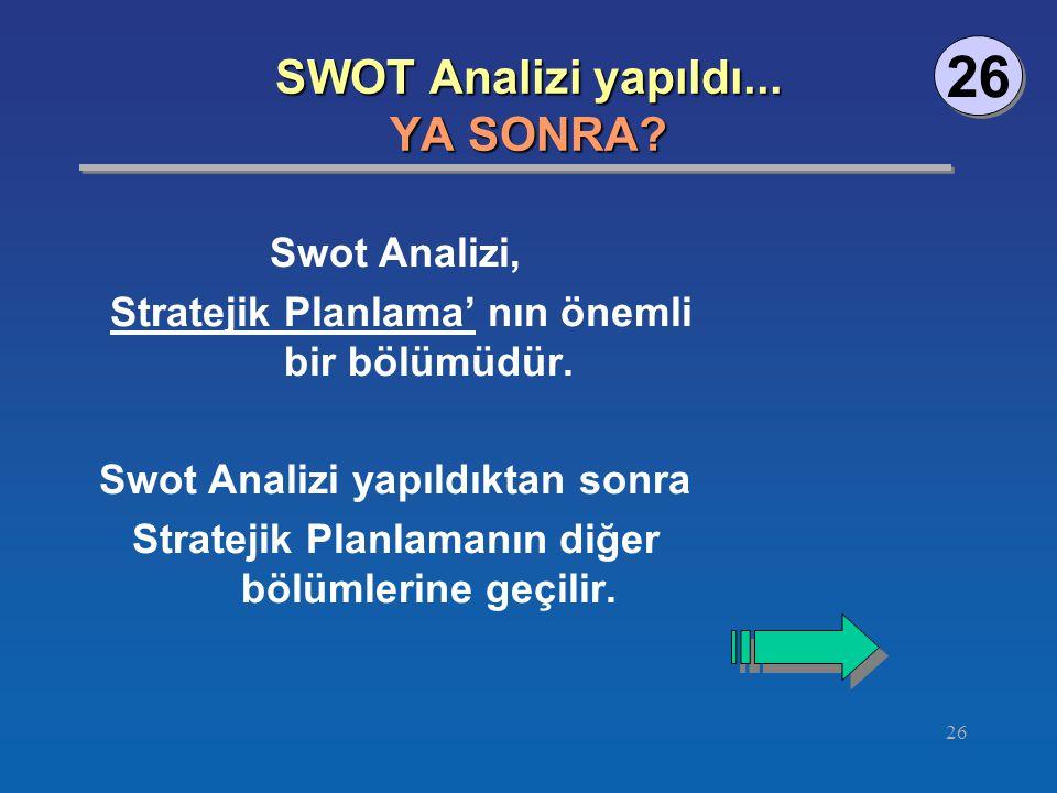SWOT Analizi yapıldı... YA SONRA
