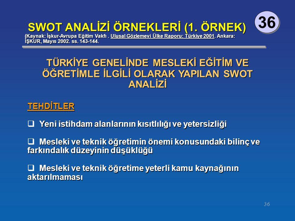SWOT ANALİZİ ÖRNEKLERİ (1. ÖRNEK)