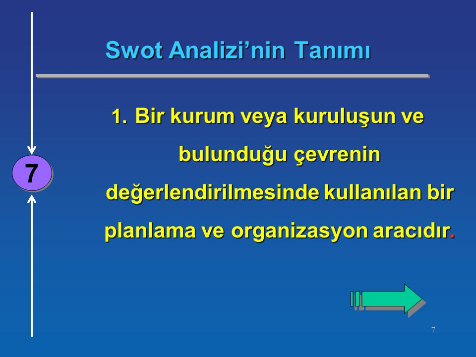 Swot Analizi'nin Tanımı