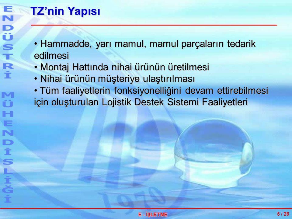 TZ'nin Yapısı Hammadde, yarı mamul, mamul parçaların tedarik edilmesi