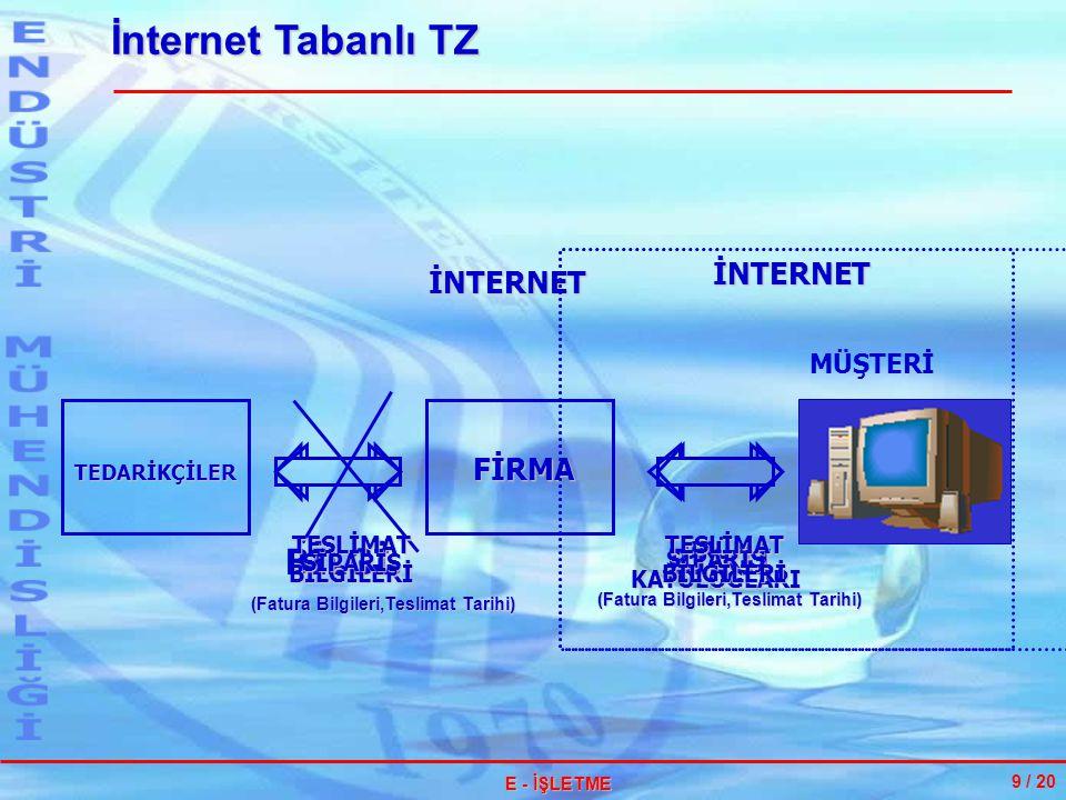 İnternet Tabanlı TZ BİLGİ BİLGİ İNTERNET İNTERNET FİRMA MÜŞTERİ