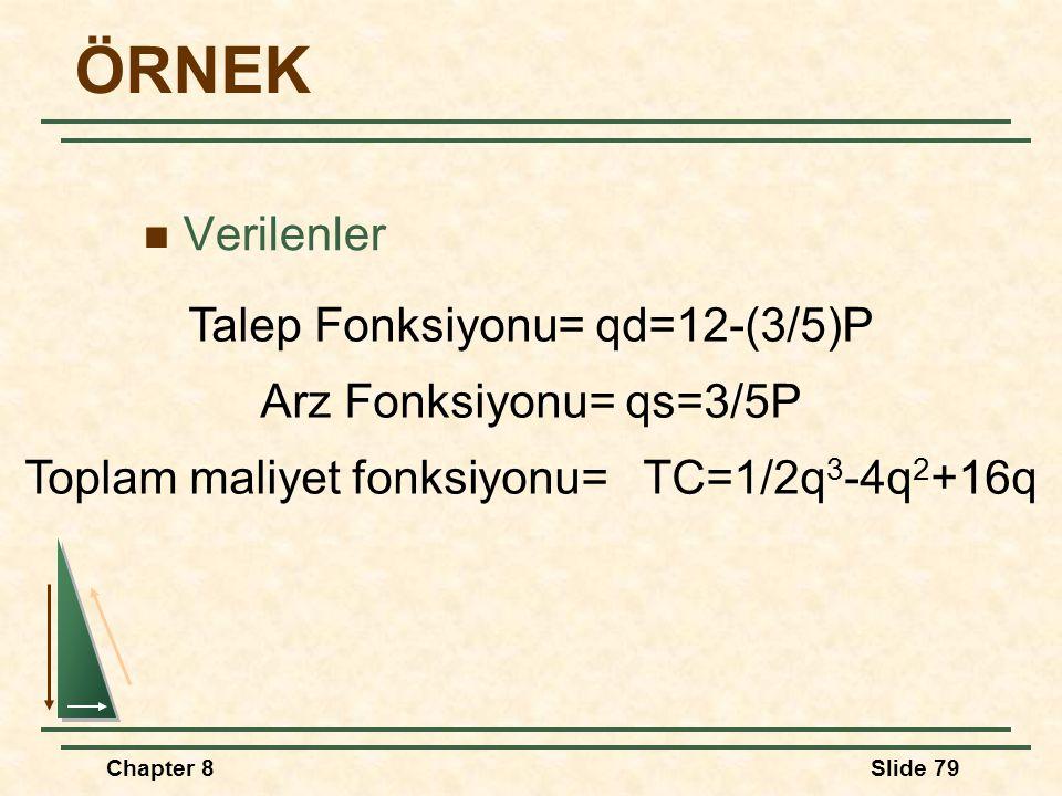 ÖRNEK Verilenler Talep Fonksiyonu= qd=12-(3/5)P