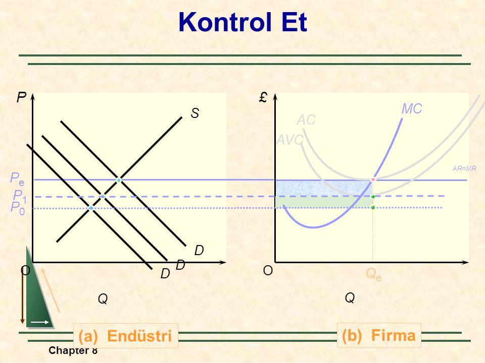 Kontrol Et (a) Endüstri (b) Firma P £ AVC AC MC O Q S D D D Pe P1 P0 O