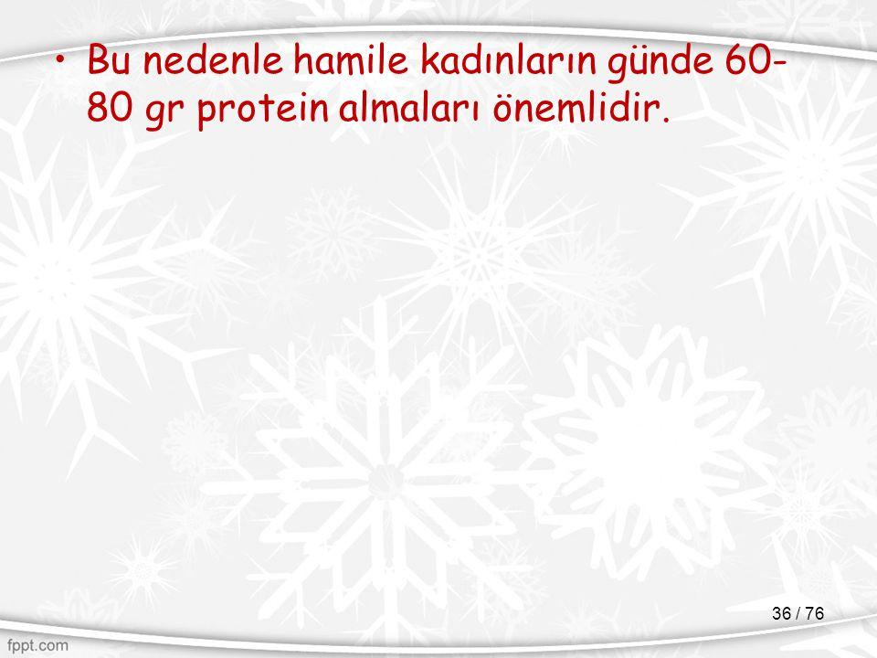 Bu nedenle hamile kadınların günde 60-80 gr protein almaları önemlidir.
