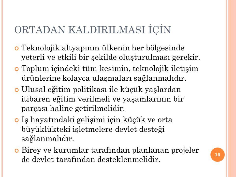 ORTADAN KALDIRILMASI İÇİN