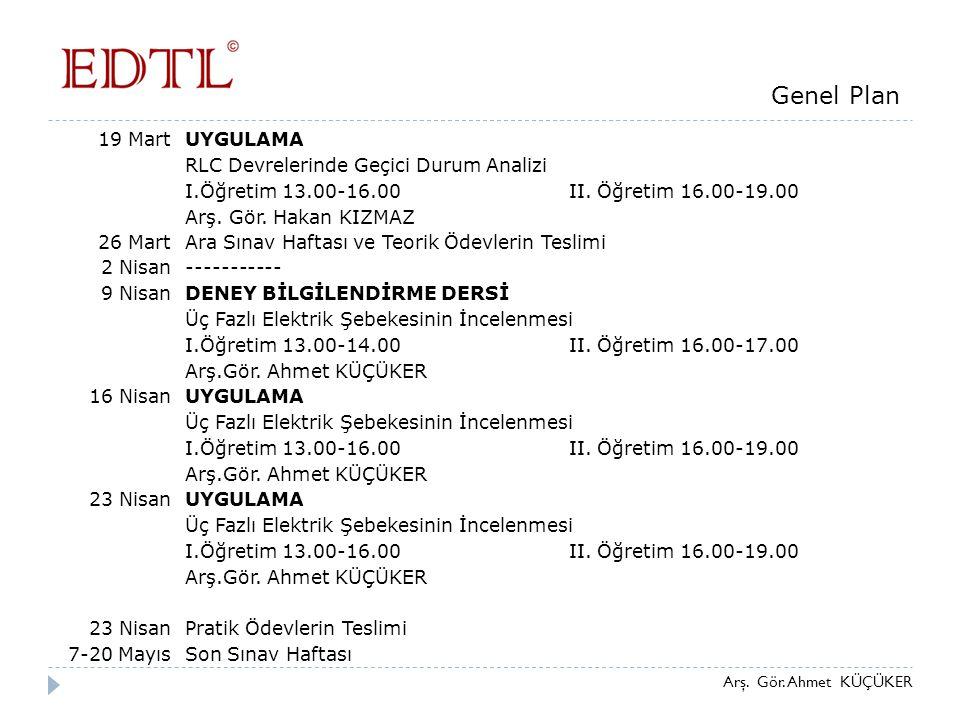 Genel Plan 19 Mart. UYGULAMA RLC Devrelerinde Geçici Durum Analizi I.Öğretim 13.00-16.00 II. Öğretim 16.00-19.00.