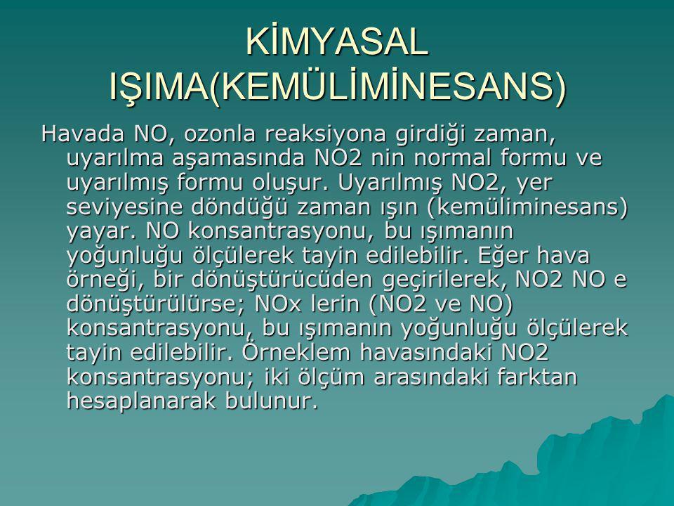 KİMYASAL IŞIMA(KEMÜLİMİNESANS)