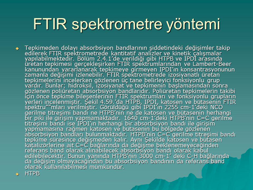 FTIR spektrometre yöntemi