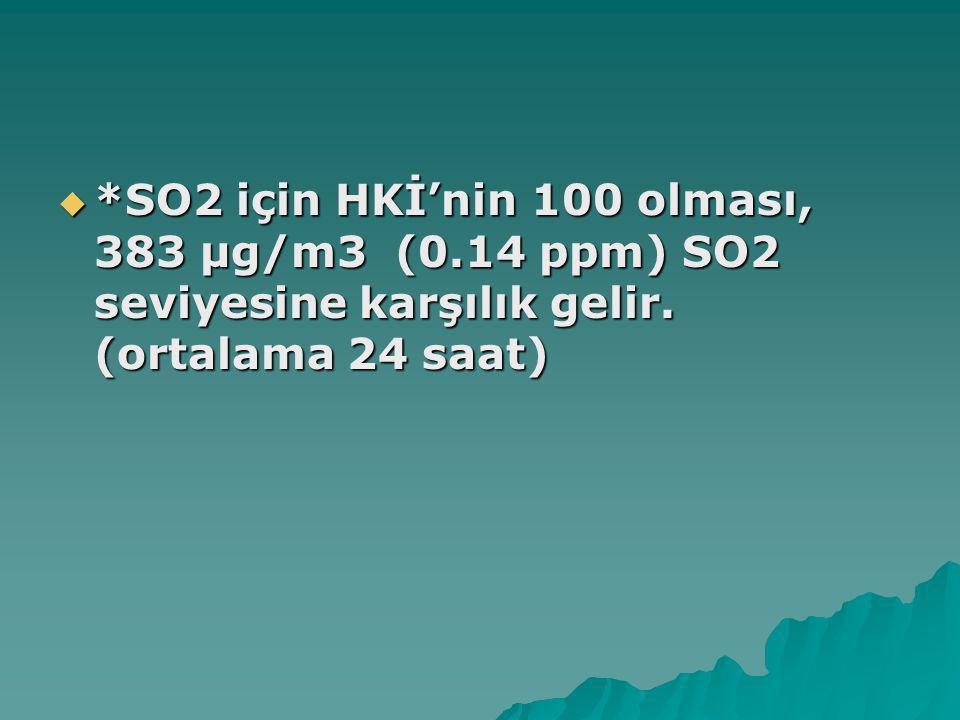 SO2 için HKİ'nin 100 olması, 383 µg/m3 (0