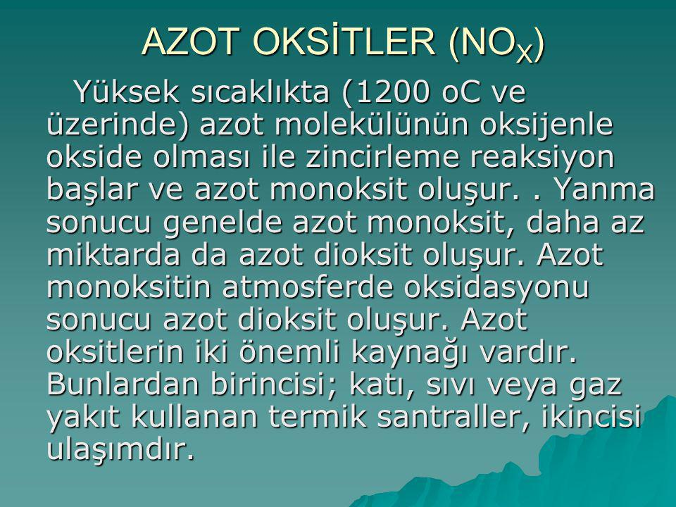 AZOT OKSİTLER (NOX)