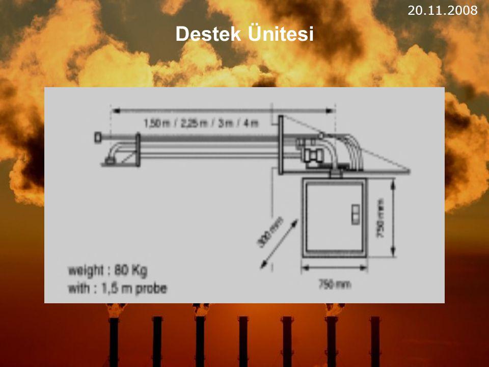 20.11.2008 Destek Ünitesi