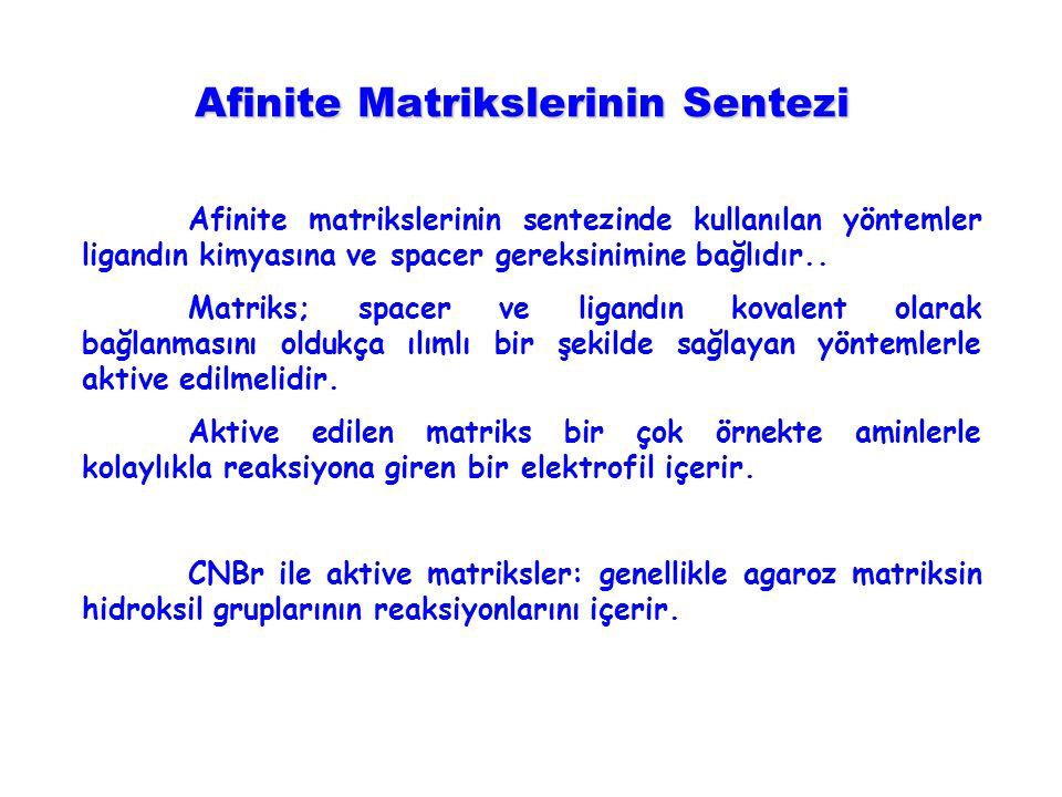 Afinite Matrikslerinin Sentezi