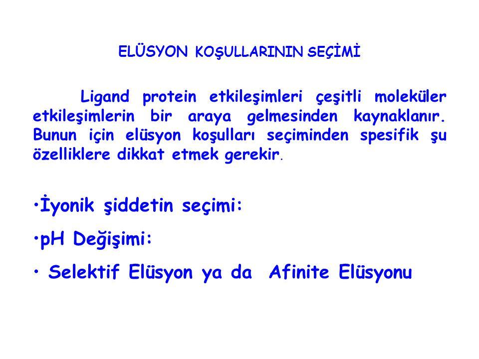 ELÜSYON KOŞULLARININ SEÇİMİ