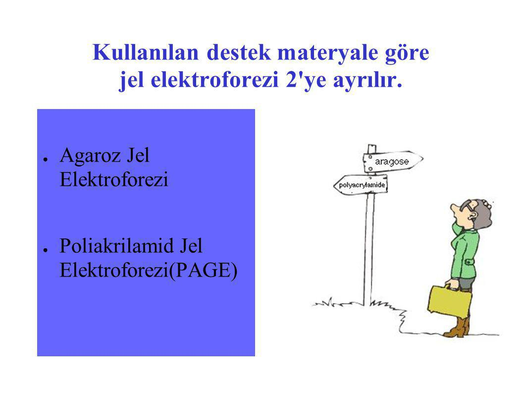 Kullanılan destek materyale göre jel elektroforezi 2 ye ayrılır.
