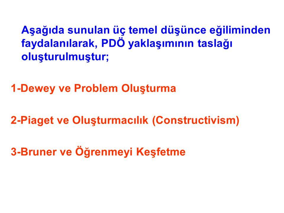 Aşağıda sunulan üç temel düşünce eğiliminden faydalanılarak, PDÖ yaklaşımının taslağı oluşturulmuştur;