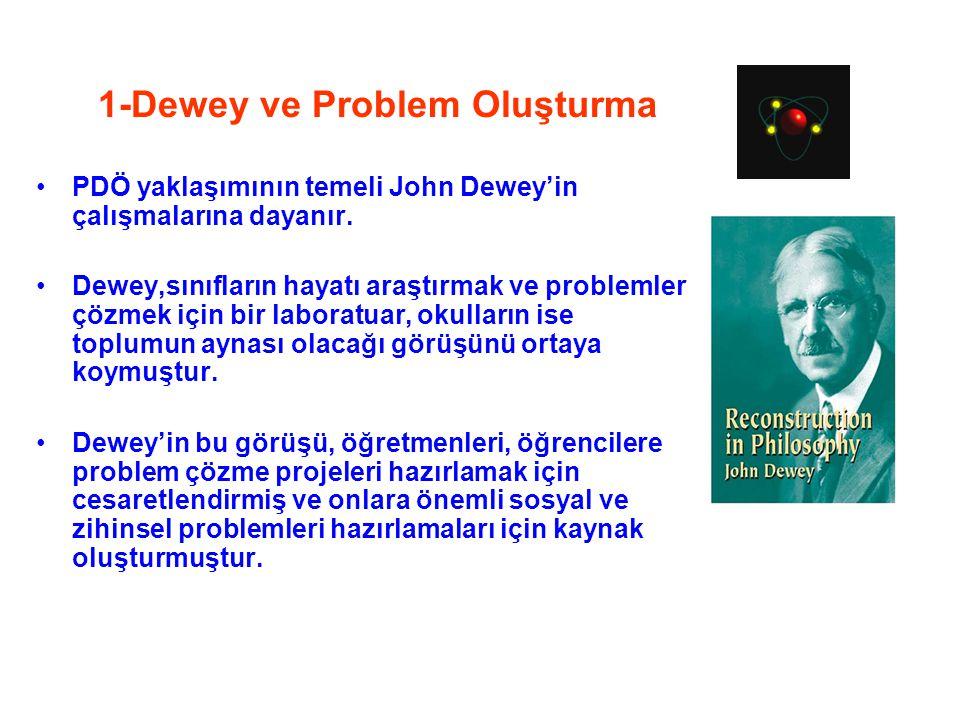 1-Dewey ve Problem Oluşturma