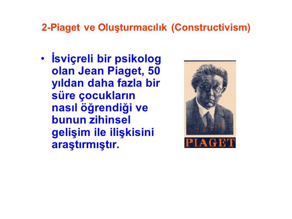 2-Piaget ve Oluşturmacılık (Constructivism)
