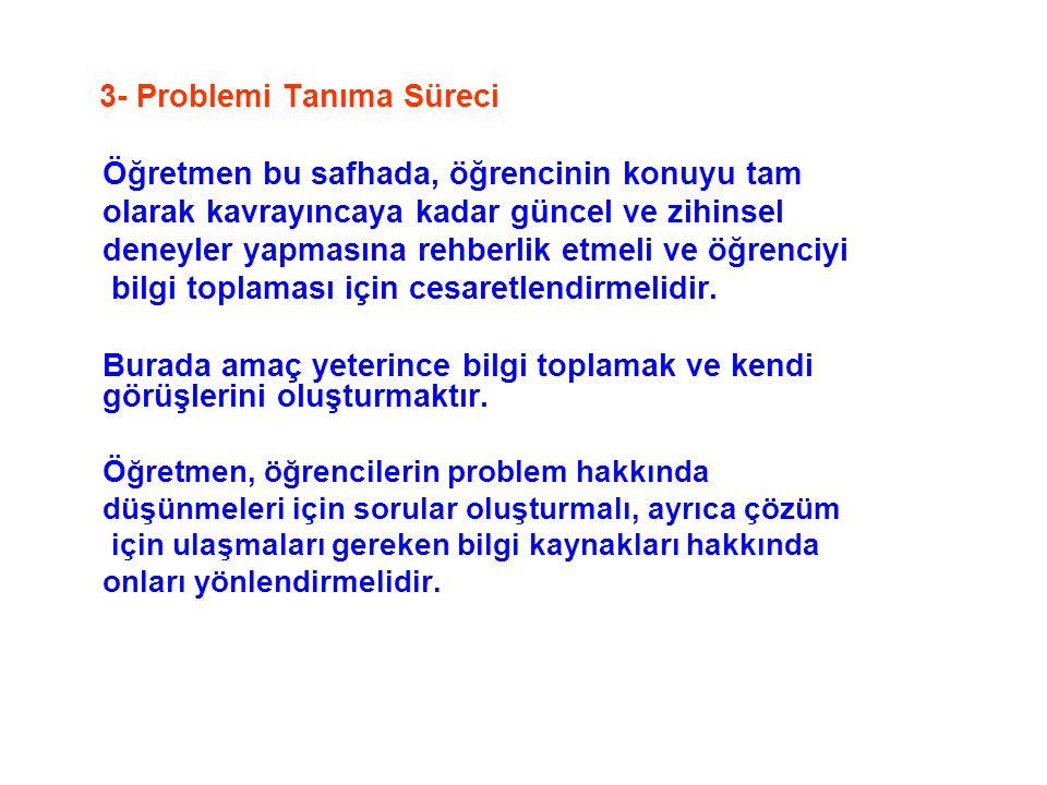 3- Problemi Tanıma Süreci