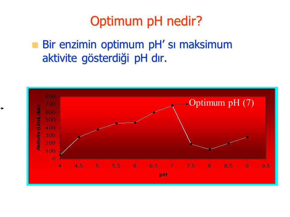 Optimum pH nedir Bir enzimin optimum pH' sı maksimum aktivite gösterdiği pH dır. Optimum pH (7)