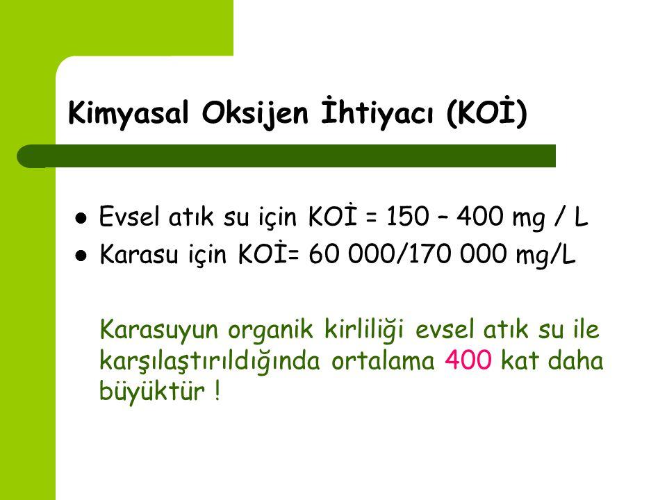 Kimyasal Oksijen İhtiyacı (KOİ)