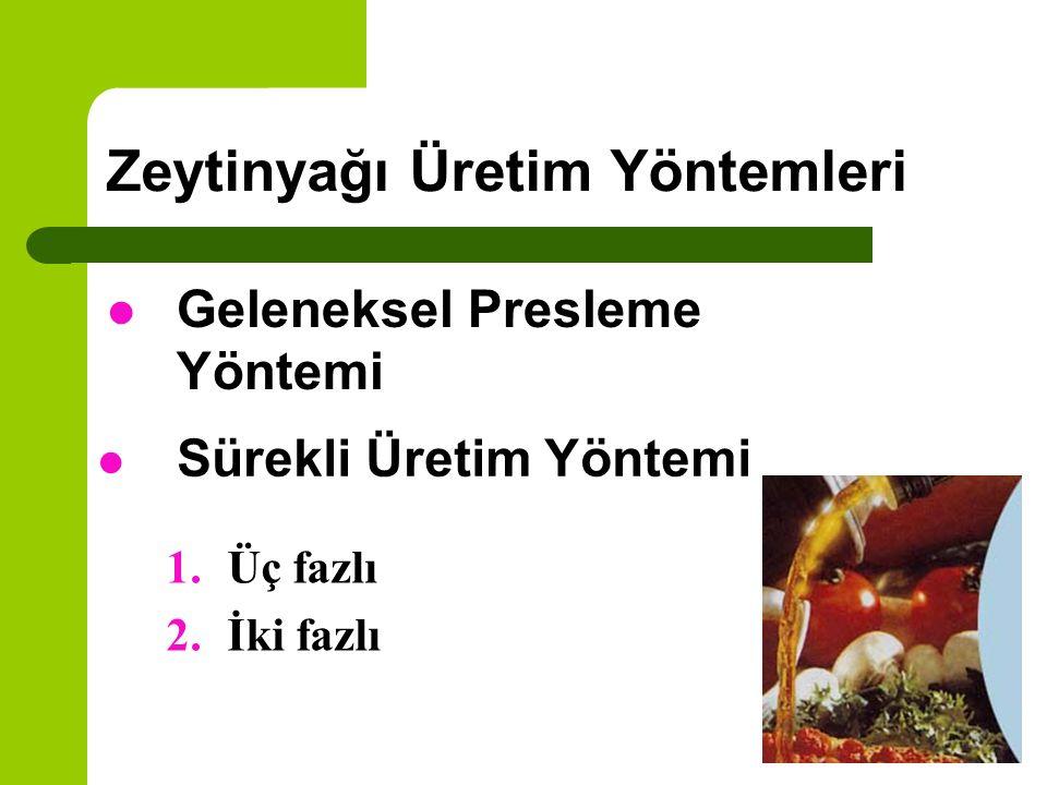 Zeytinyağı Üretim Yöntemleri