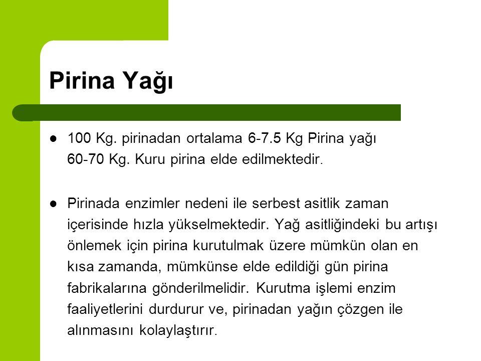 Pirina Yağı 100 Kg. pirinadan ortalama 6-7.5 Kg Pirina yağı 60-70 Kg. Kuru pirina elde edilmektedir.