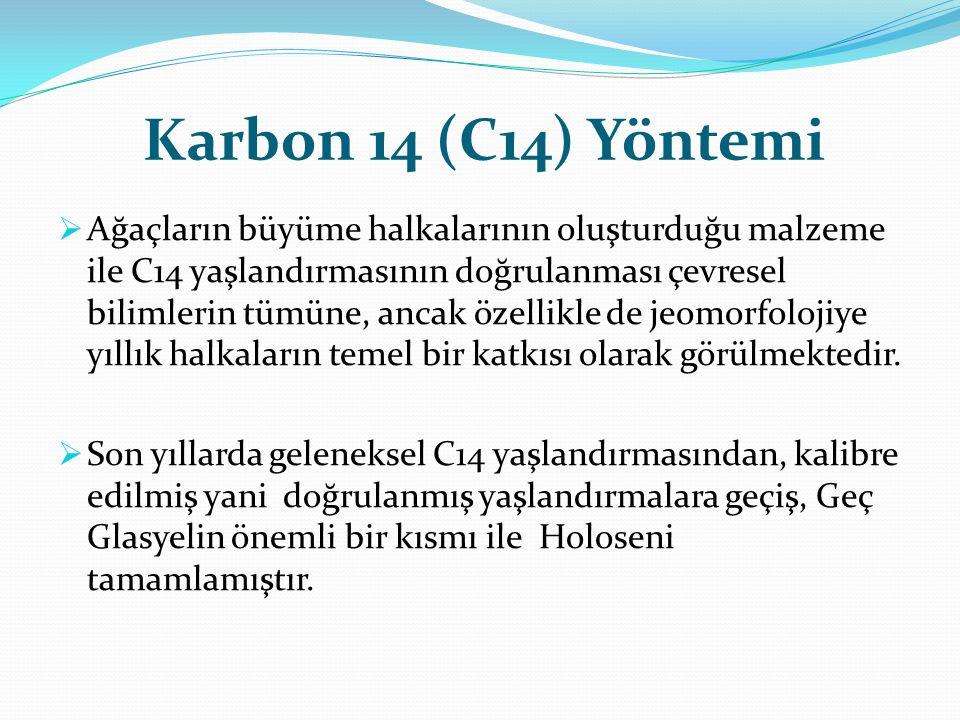 Karbon 14 (C14) Yöntemi