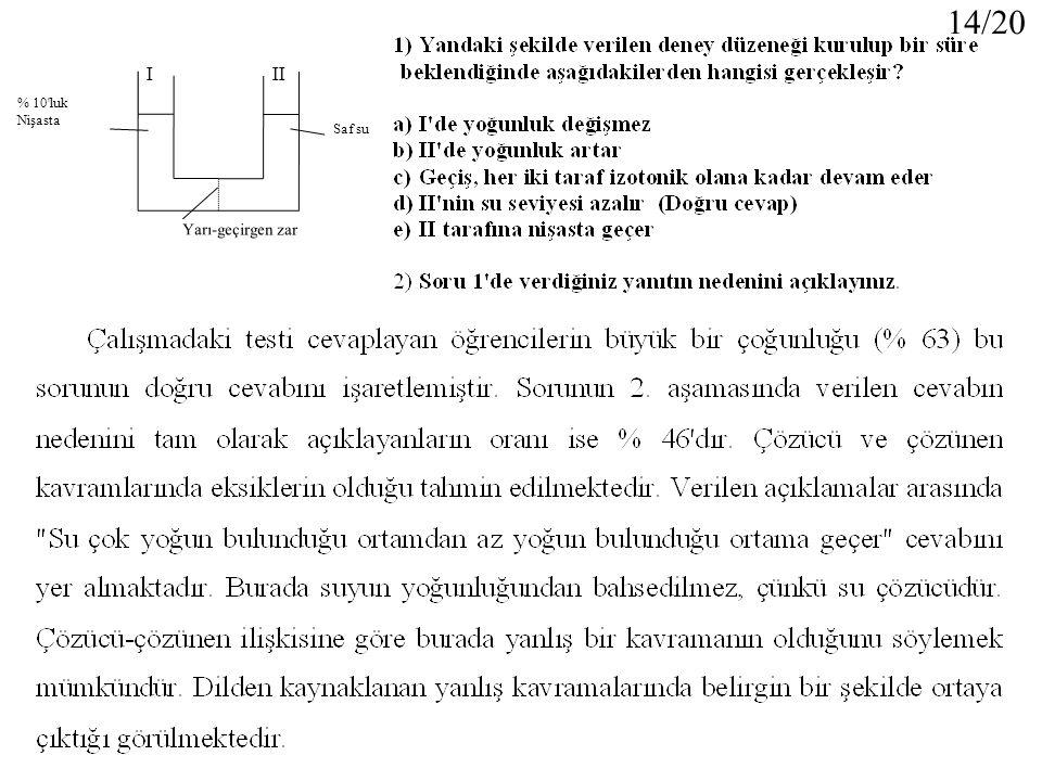 14/20 Yarı-geçirgen zar % 10 luk Nişasta Saf su I II