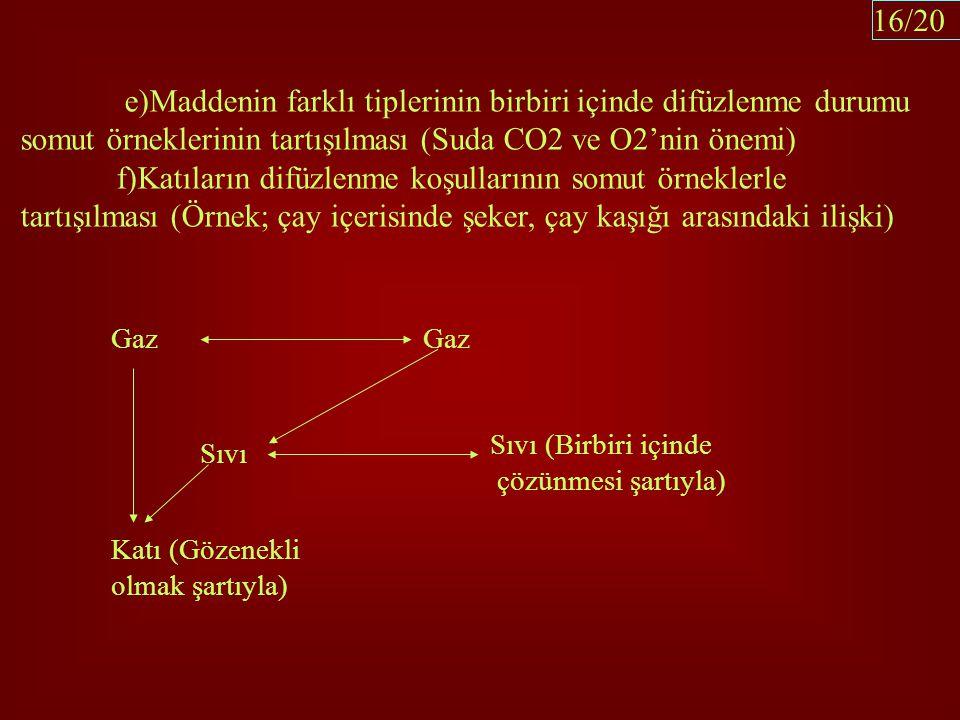 16/20 e)Maddenin farklı tiplerinin birbiri içinde difüzlenme durumu somut örneklerinin tartışılması (Suda CO2 ve O2'nin önemi)
