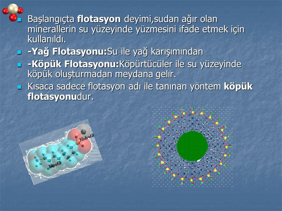 Başlangıçta flotasyon deyimi,sudan ağır olan minerallerin su yüzeyinde yüzmesini ifade etmek için kullanıldı.