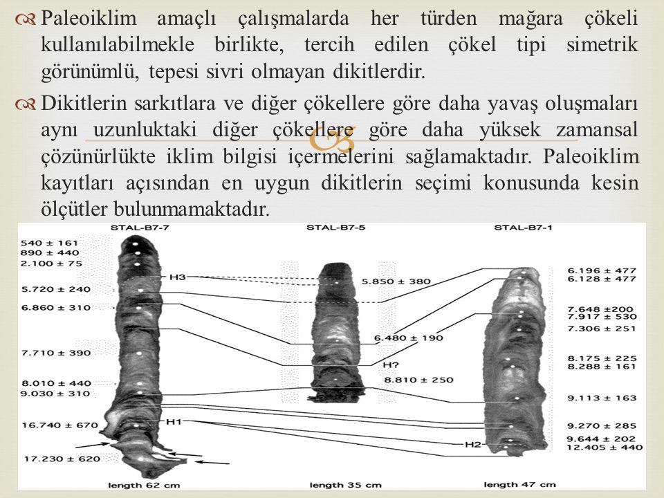 Paleoiklim amaçlı çalışmalarda her türden mağara çökeli kullanılabilmekle birlikte, tercih edilen çökel tipi simetrik görünümlü, tepesi sivri olmayan dikitlerdir.