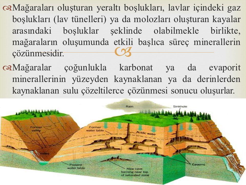 Mağaraları oluşturan yeraltı boşlukları, lavlar içindeki gaz boşlukları (lav tünelleri) ya da molozları oluşturan kayalar arasındaki boşluklar şeklinde olabilmekle birlikte, mağaraların oluşumunda etkili başlıca süreç minerallerin çözünmesidir.