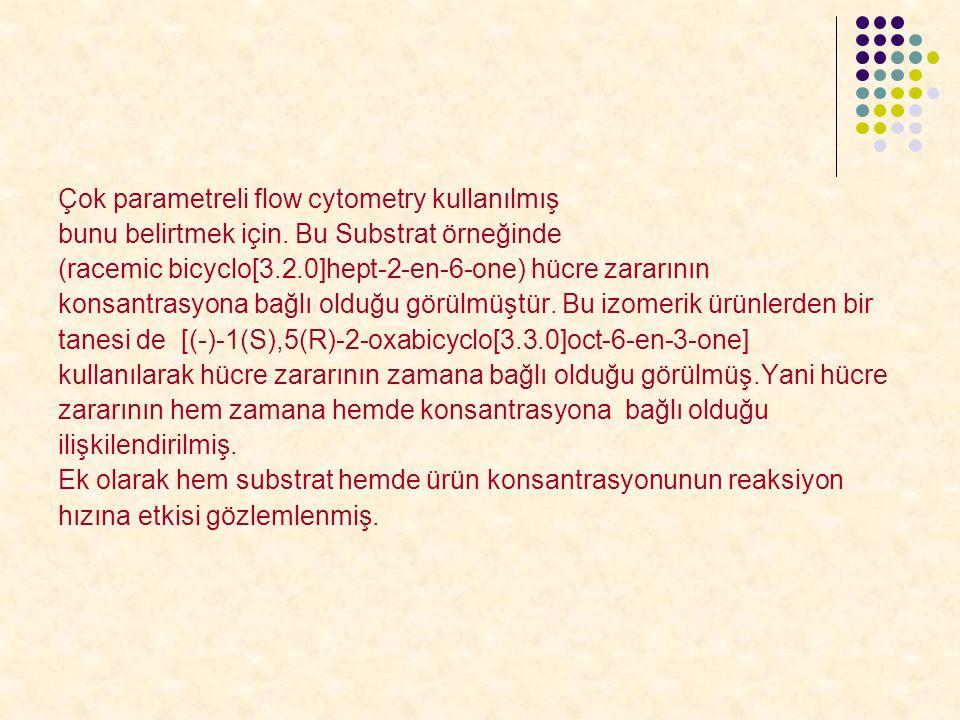 Çok parametreli flow cytometry kullanılmış