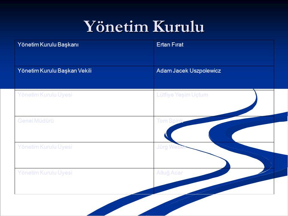Yönetim Kurulu Yönetim Kurulu Başkanı Ertan Fırat