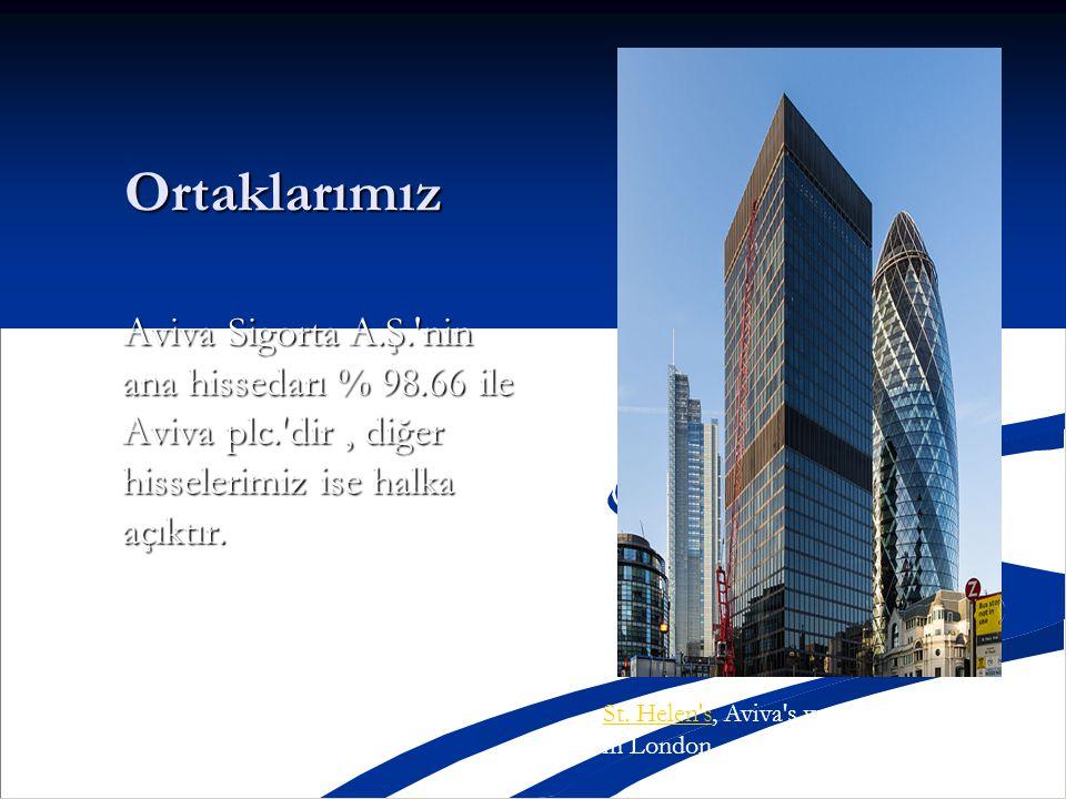 Ortaklarımız Aviva Sigorta A.Ş. nin ana hissedarı % 98.66 ile Aviva plc. dir , diğer hisselerimiz ise halka açıktır.
