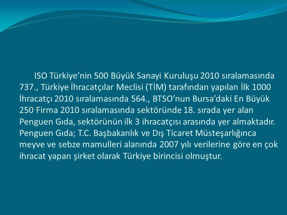 ISO Türkiye'nin 500 Büyük Sanayi Kuruluşu 2010 sıralamasında 737