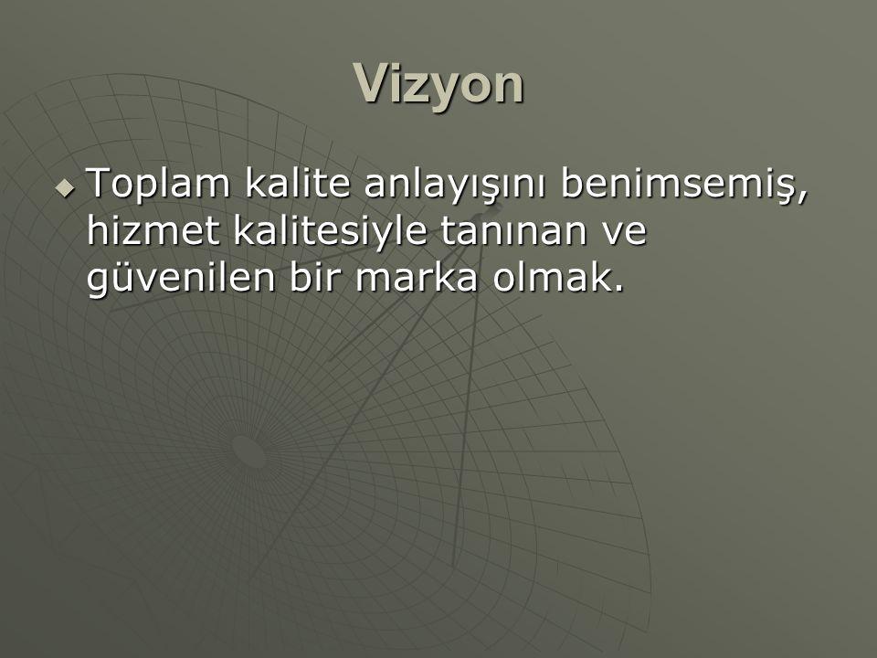 Vizyon Toplam kalite anlayışını benimsemiş, hizmet kalitesiyle tanınan ve güvenilen bir marka olmak.