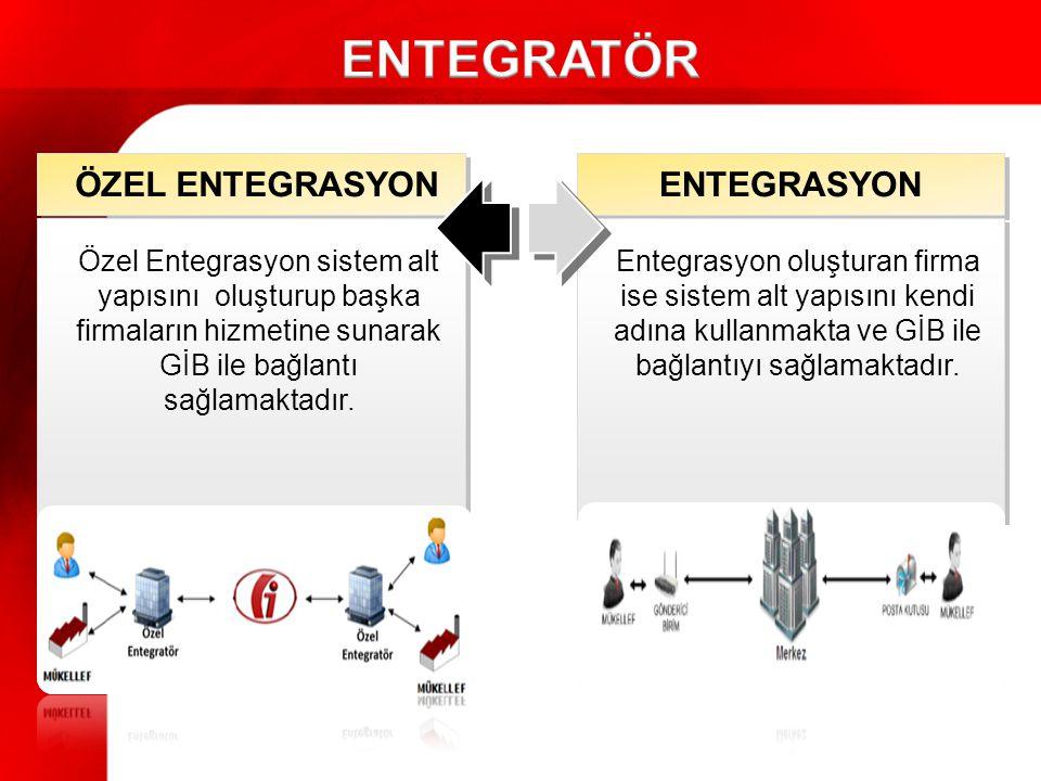 ENTEGRATÖR ÖZEL ENTEGRASYON ENTEGRASYON