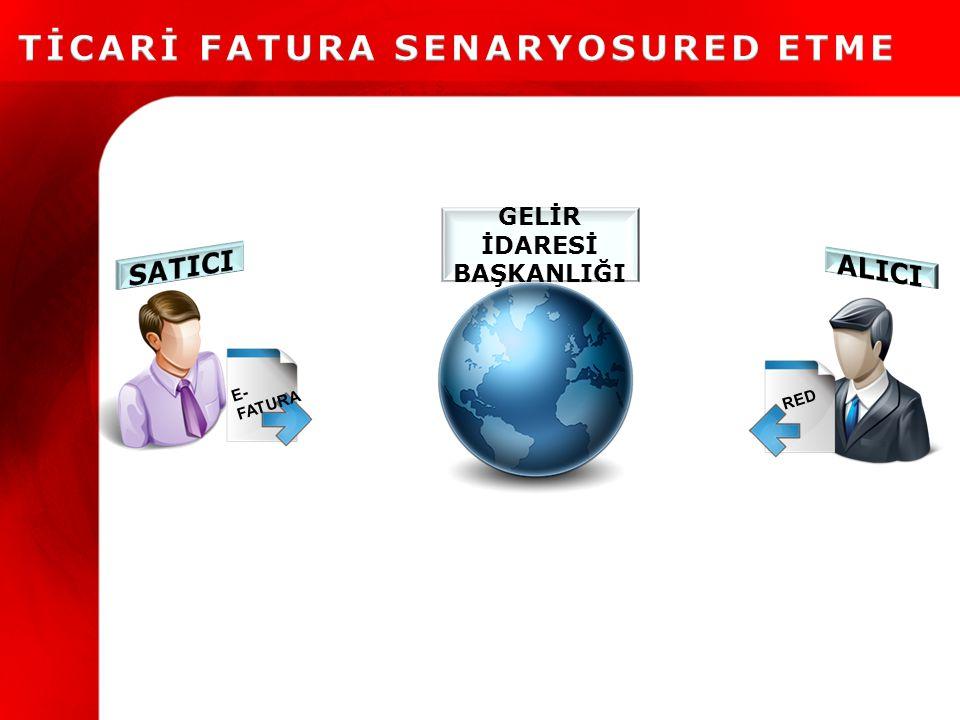 TİCARİ FATURA SENARYOSURED ETME