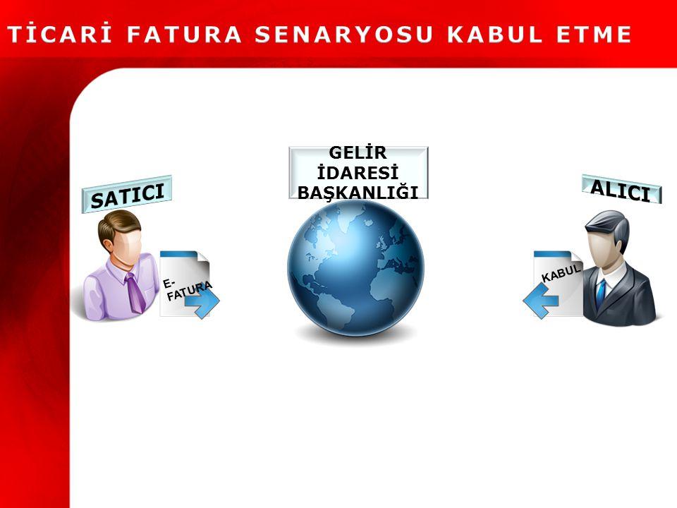 TİCARİ FATURA SENARYOSU KABUL ETME