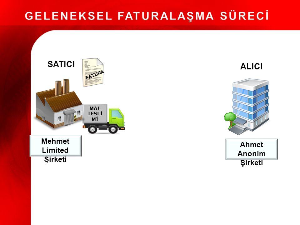 GELENEKSEL FATURALAŞMA SÜRECİ Mehmet Limited Şirketi