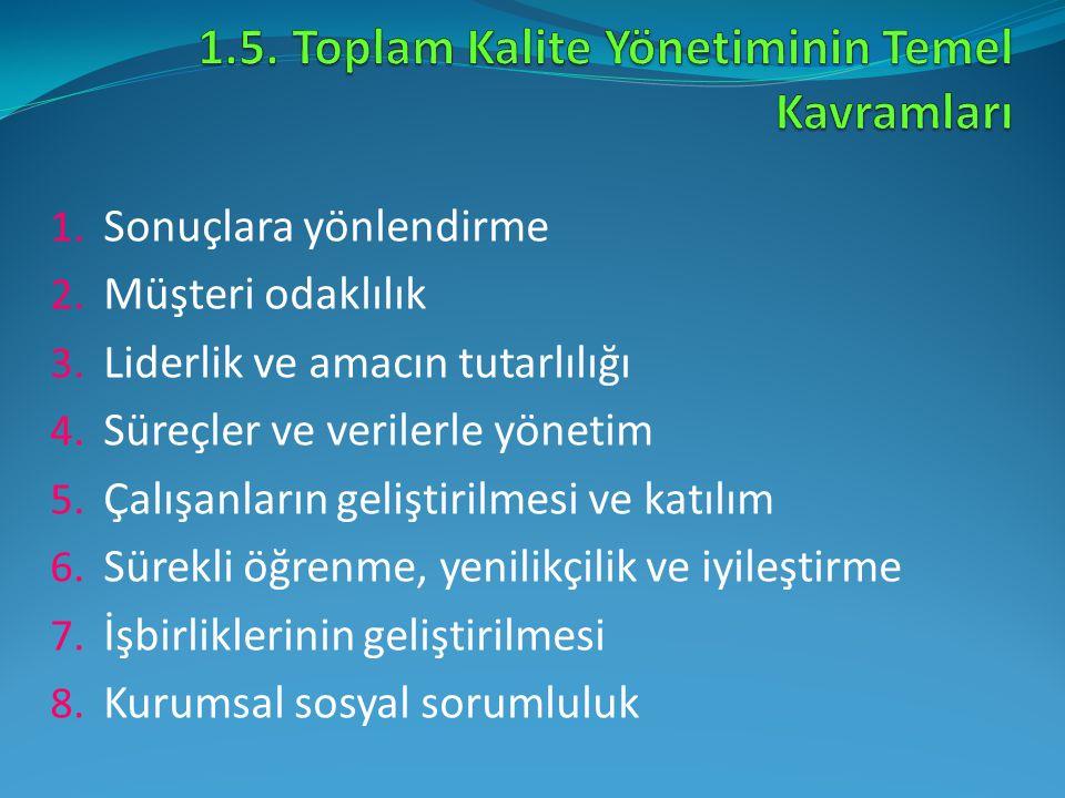 1.5. Toplam Kalite Yönetiminin Temel Kavramları