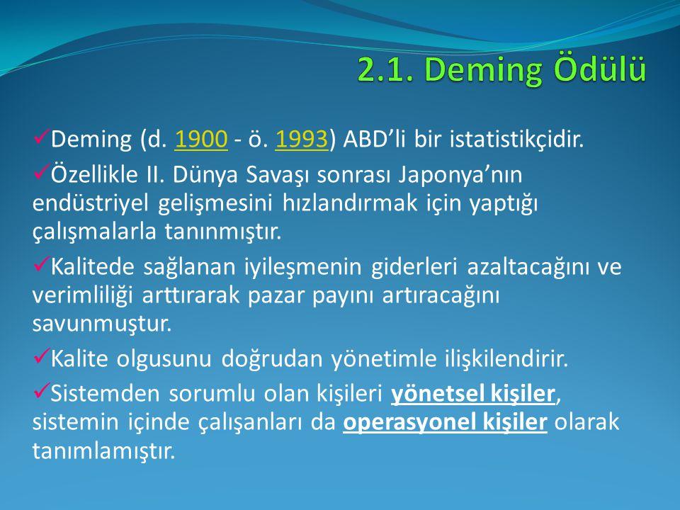 2.1. Deming Ödülü Deming (d. 1900 - ö. 1993) ABD'li bir istatistikçidir.